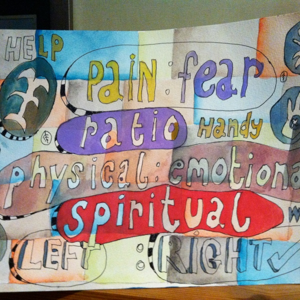 Watercolour study with text, colour and symbols depicting Fear and pain.